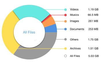 Duplicate Finder for Mac feature - 4
