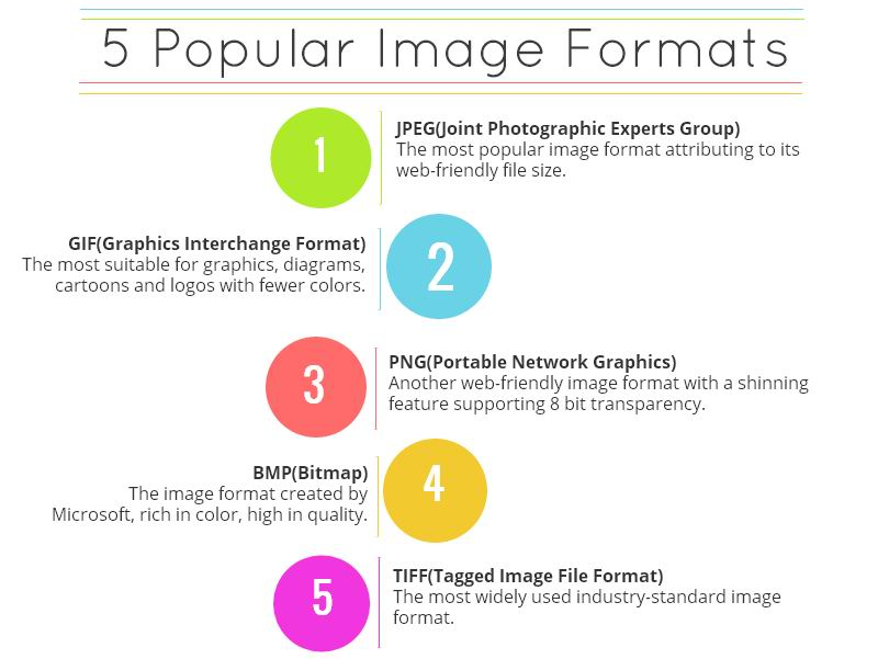 5 popular image formats