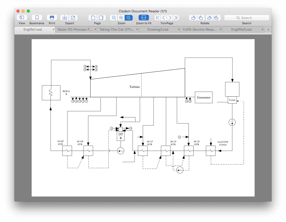 Cisdem Visio viewer for Mac
