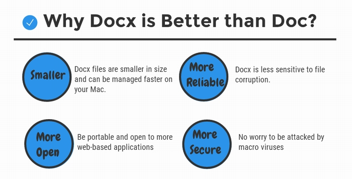 why is better to convert pdf to docx on mac