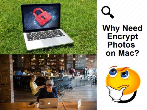 Why Need Encrypt Photos on Mac