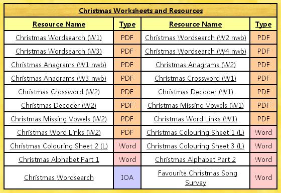 Free PDF Printable Christmas Worksheets – Free Christmas Worksheets