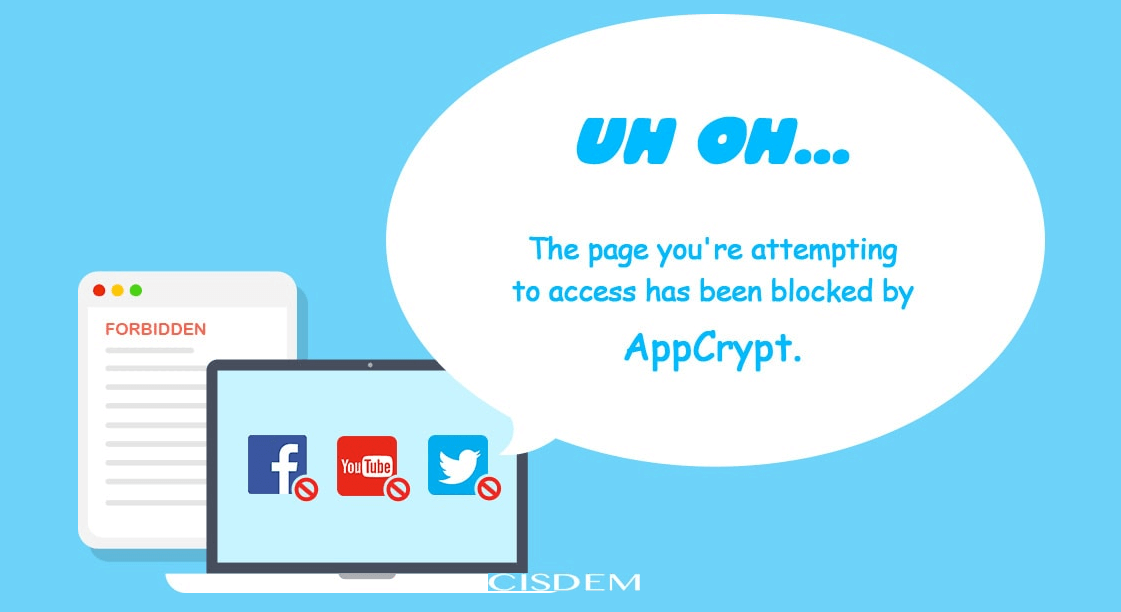 websites are blocked